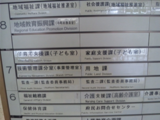 監査委員協議会