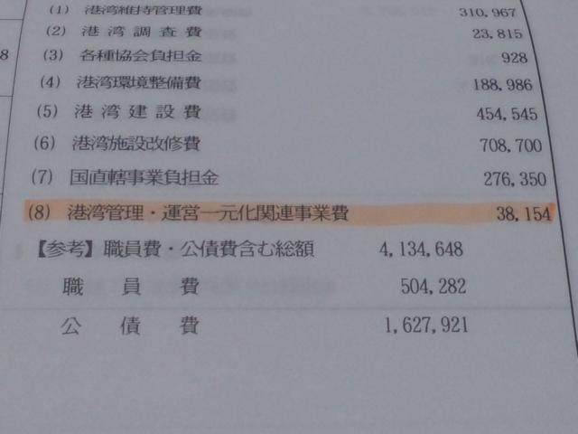 港湾一元化 平成29<br />  年度大阪府一般会計予算