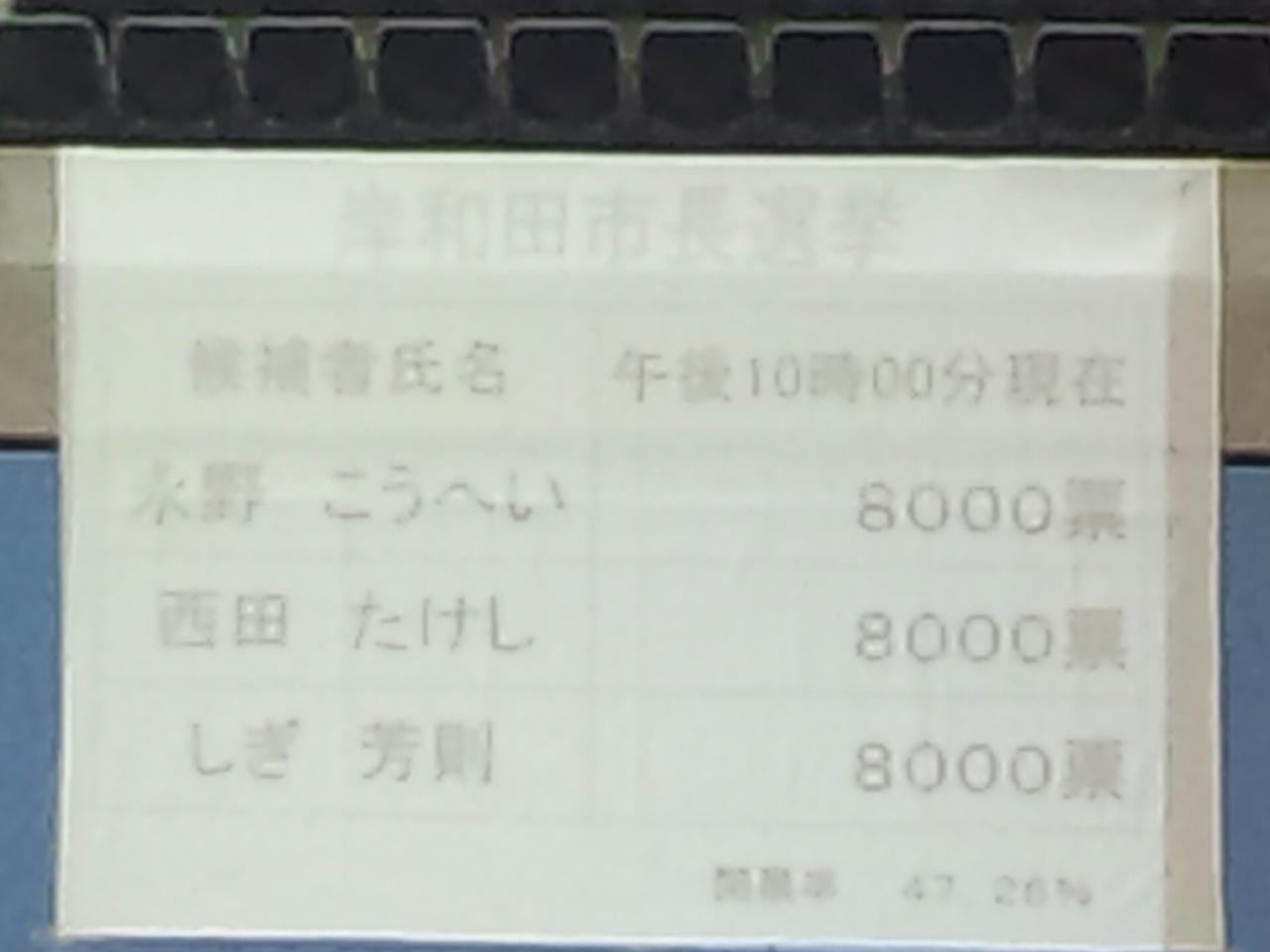 【岸和田市長選挙】この情報は古い 西田さんの集計はとうに終わっている永野VS信貴です!